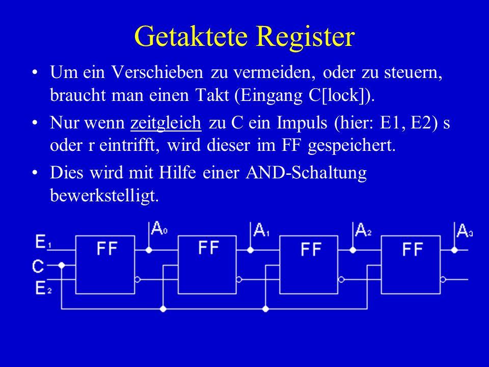 Getaktete Register Um ein Verschieben zu vermeiden, oder zu steuern, braucht man einen Takt (Eingang C[lock]).